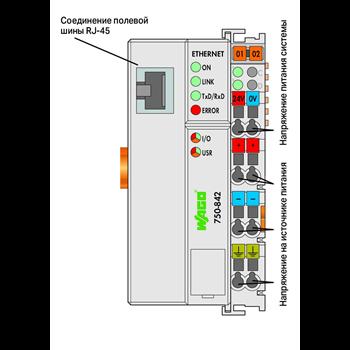 Фото WAGO 51189365 ПЛК - программируемый контроллер пол изображение №4